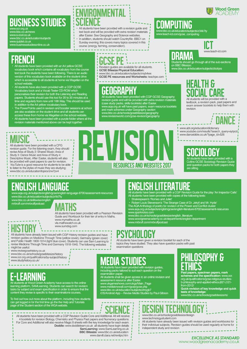 Wood Green Revision 2017